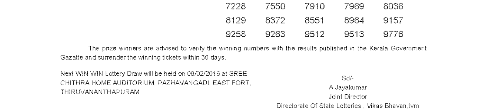 WIN WIN Lottery W 345 Result 1-2-2016