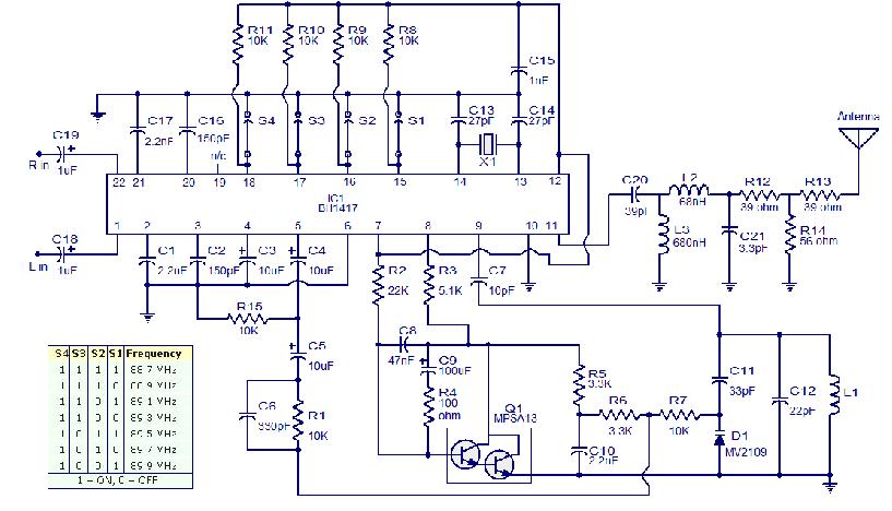 PLL Stereo FM Transmitter