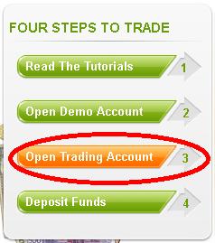 Insta forex free deposit