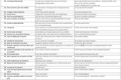 uitdrukkingen in het frans