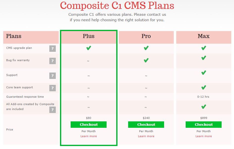 Планы подписки по коммерческой лицензии Composite C1 CMS