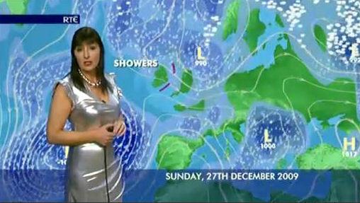 TV Weather forecast