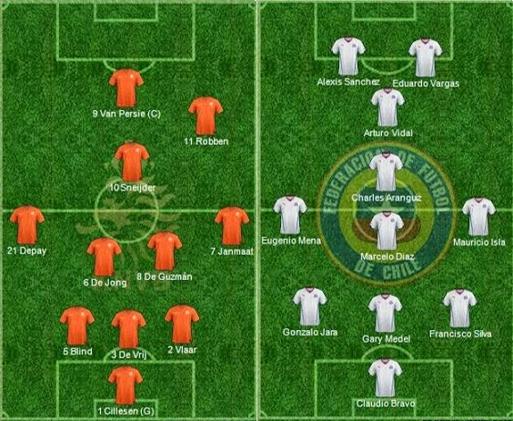 FIFA World Cup 2014 - Netherlands Vs Chile  Possible Starting Lineup