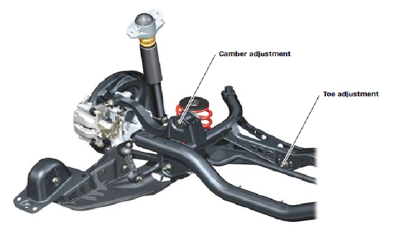 automotive suspension system for audi tt front axle. Black Bedroom Furniture Sets. Home Design Ideas