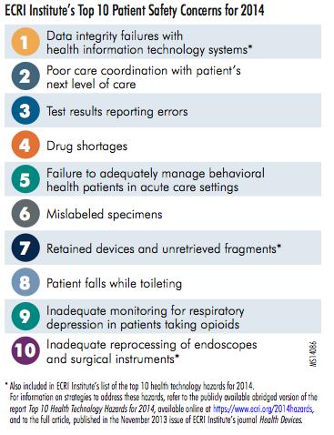 Sundheds IT bidrager til patient risici