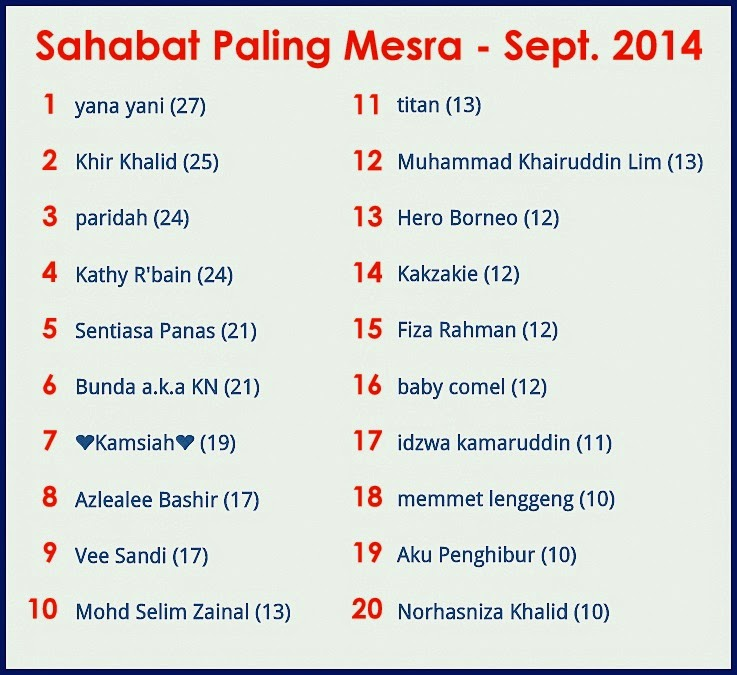 Sahabat Paling Mesra September 2014
