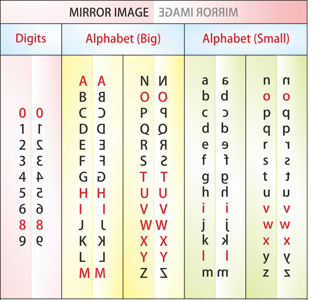 Mirror Writing