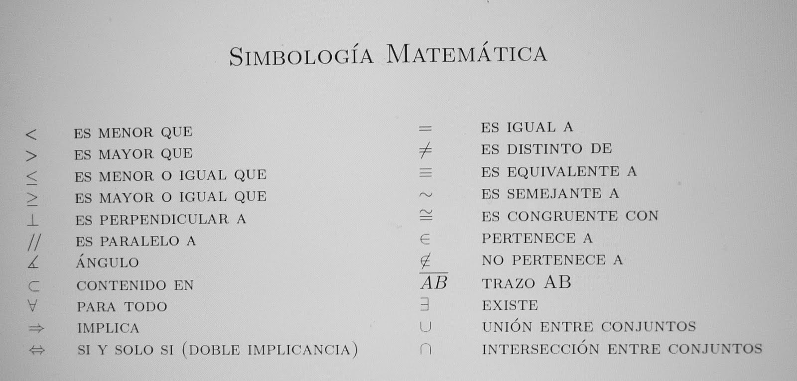 Simbologia Matematica on psu