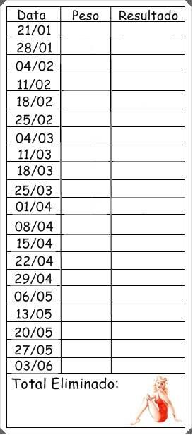 Tabela de Pesagens