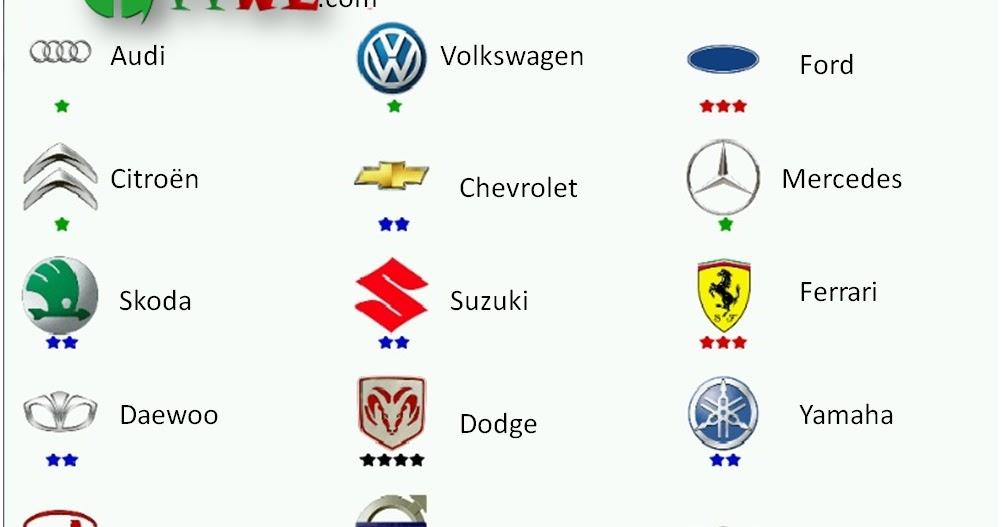 Very Popular Logo Car Logo Part 02