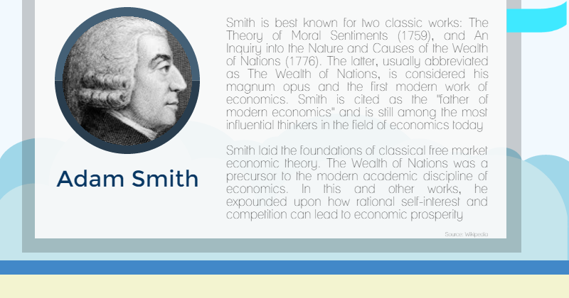 the contribution of adam smith and john m keynes to the study of economic Economics and moral philosophy before adam smith the second  cussed as a  subordinate part of a broader study of political, moral, and theo-  after ricardo  and malthus, john stuart mill (whose contributions were made  45 john  maynard keynes, the collected writings of john maynard keynes, 30 vols, ed.