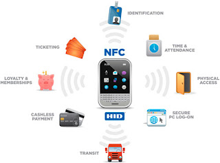 uses of New NFC Technology