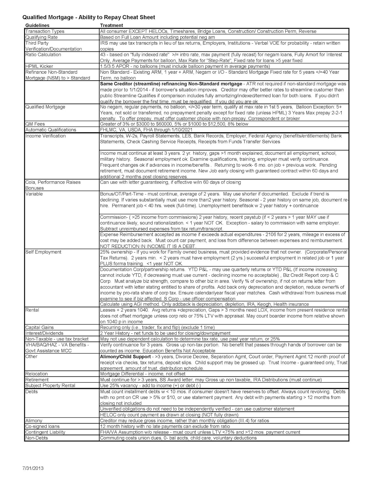 Condensed version of the qualified mortgage ability to for Loan processing checklist template