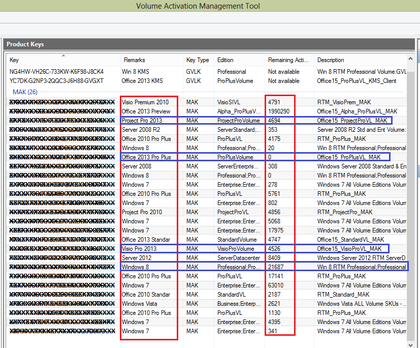mak activation key for windows 8 professional or enterprise
