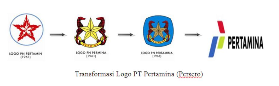 Logo Pertamina dari Masa ke Masa - Logo Lambang Indonesia