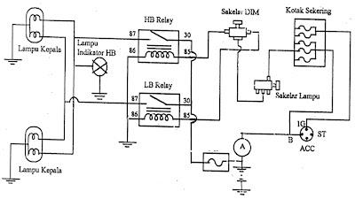 Rangakaian Sistem Lampu Kepala