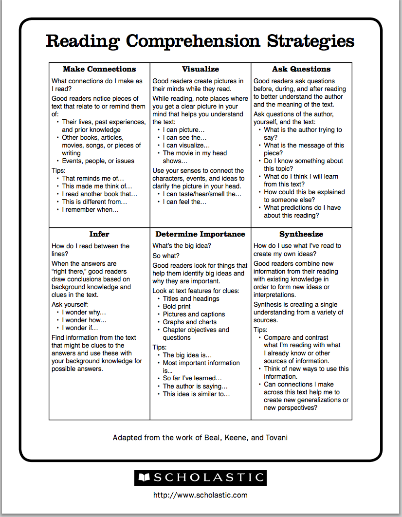 connections accross texts Tools aligned to state curriculum indicators and emotions, issues, and ideas across texts that give rise to connections between personal experiences.