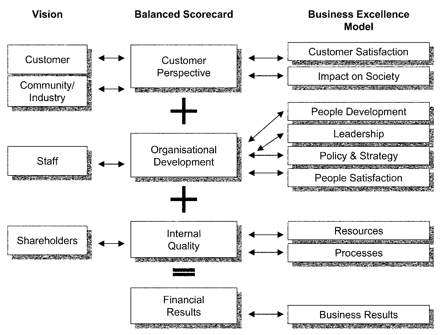 chadwick case balance scorecard Performance measurement is one of the core activities of management accounting, and the balanced scorecard is a  balanced scorecards in management accounting.