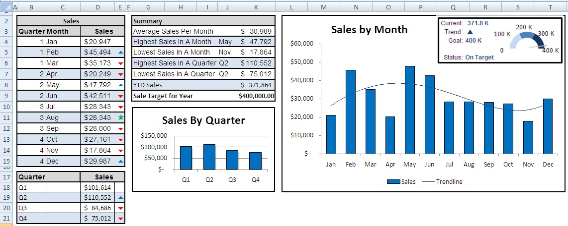 Excel Professor: Sales Dashboard