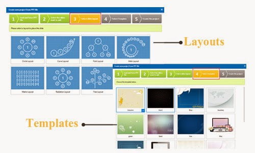 online publishing solution, Presentation templates