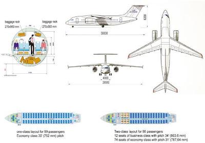 Spesifikasi Teknis dan layout AN - 158