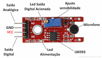 Sensor de Som KY-038 - Detalhes