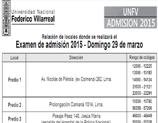 Resultados de Admisión UNFV 2015, Ingresantes Universidad Federico Villarreal domingo 29 de Marzo