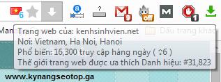 kiểm tra lưu lượng truy cập, view của website