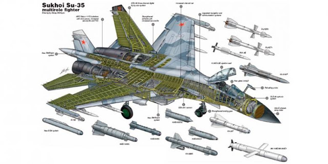 Menengok Canggihnya Calon Jet Tempur Masa Depan TNI AU