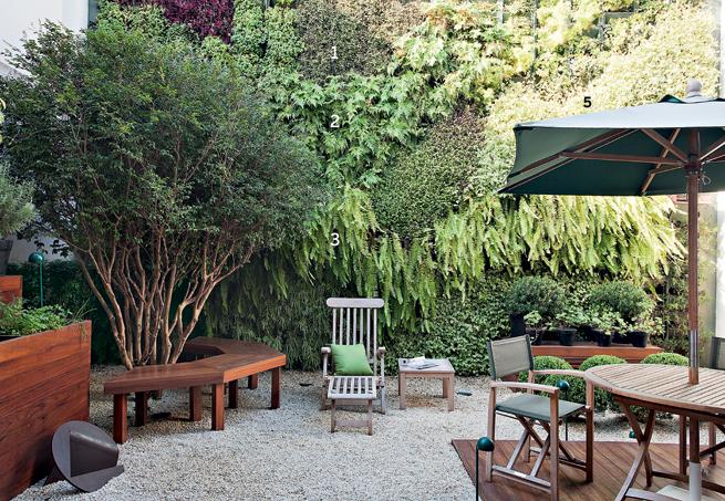 jardim fundo quintal : jardim fundo quintal:Essa é uma boa ideia para aquele cantinho que você tem no fundo da