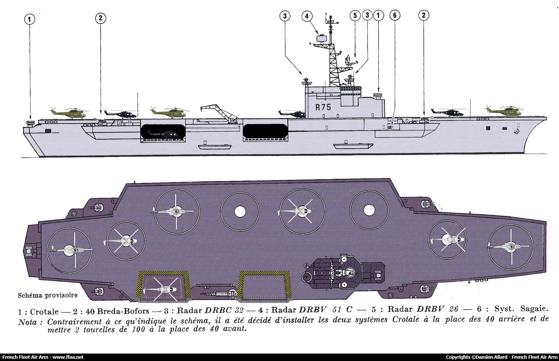 Le fauteuil de colbert deux croiseurs porte h licopt res for Porte helicoptere