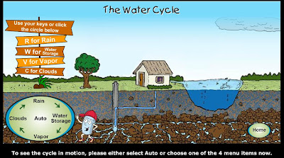 http://www.epa.gov/ogwdw/kids/flash/flash_watercycle.html