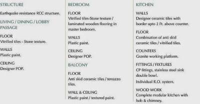 Amrapali Leisure Valley:: Specifications