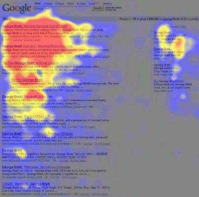 Google Arama Sonuçları - Isı Haritası