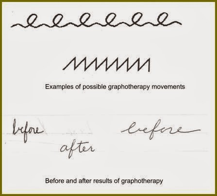 Handwriting Analysis Examples