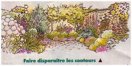Un jardin paysager en 8 points