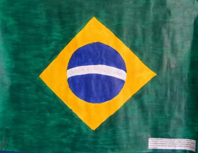 Bandeira atual