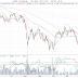 Stapplande börser i Asien
