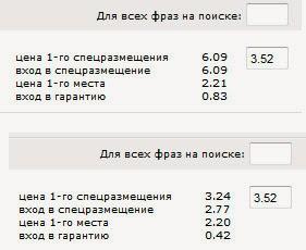 Стоимость клика в Яндекс Директе для одного и того же объявления на разные сайты