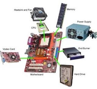 Cara Merakit Komputer Lengkap