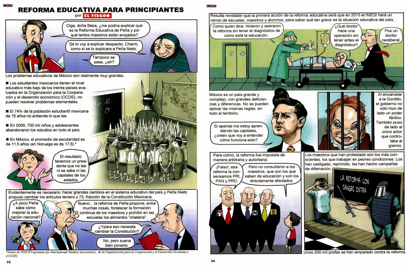 Reforma educativa para principiantes.