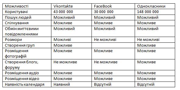 Автор света гладченко на 18 44