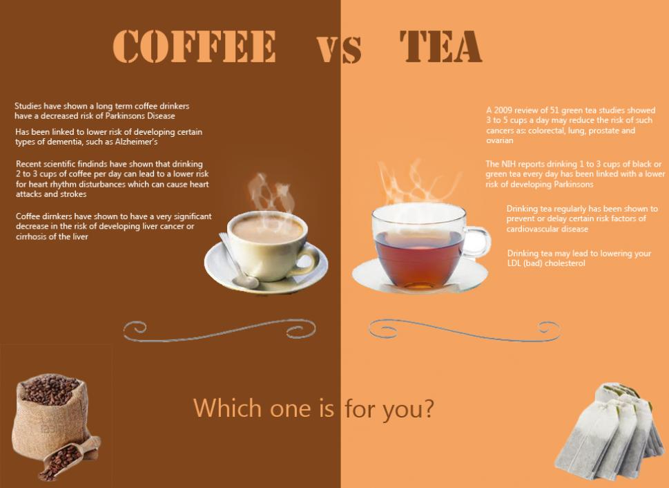 green tea caffeine vs coffee