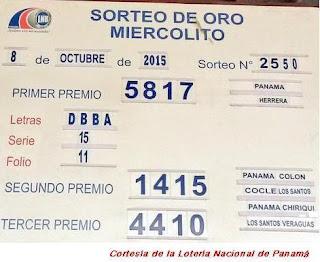 sorteo-miercoles-7-de-octubre-2015-loteria-nacional-de-panama-miercolito