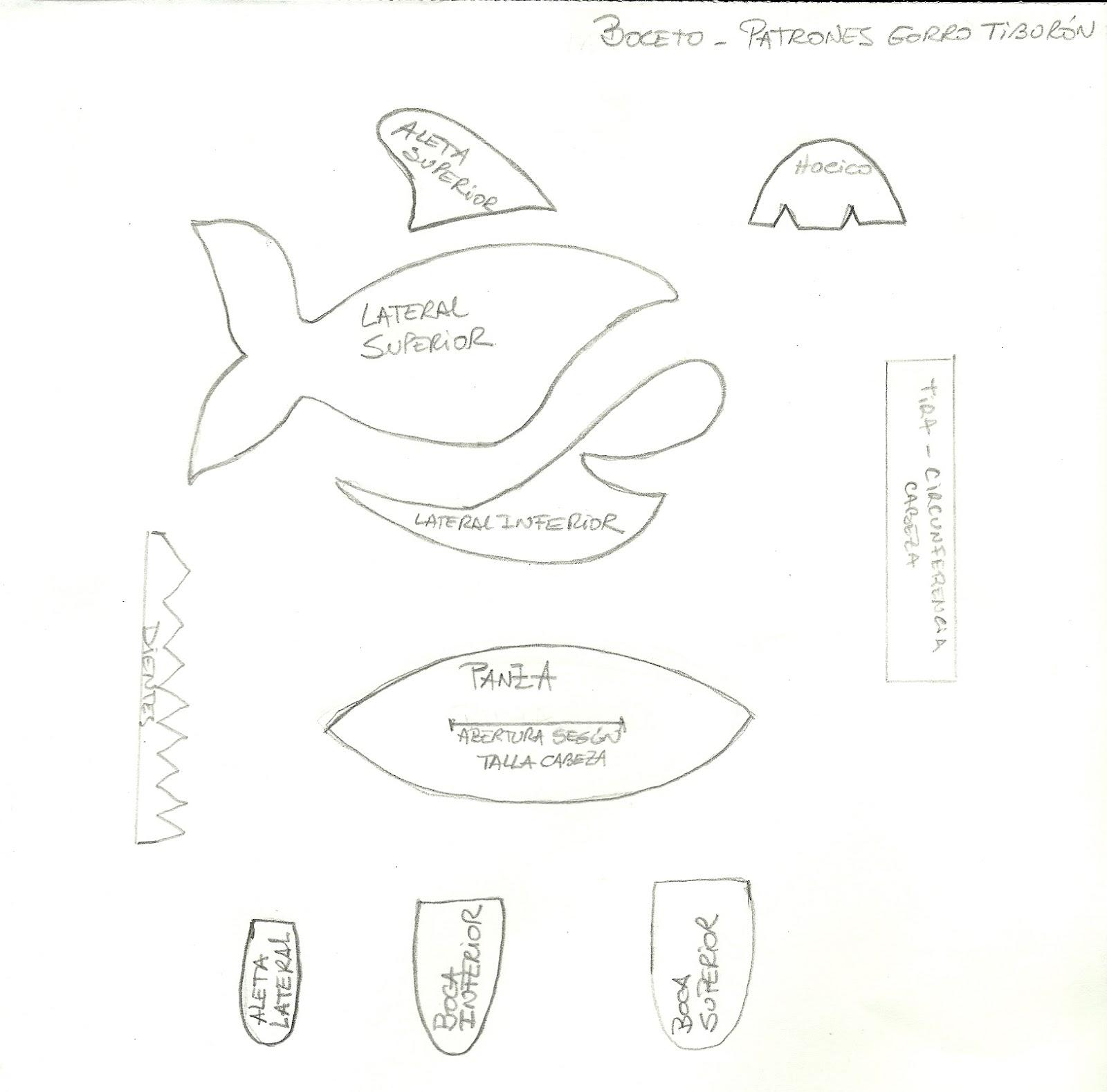 Dorable Patrón De Sombrero De Punto De Tiburón Cresta - Manta de ...