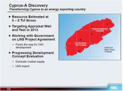 Το κοίτασμα Αφροδίτη θα μετατρέψει την Κύπρο σε χώρα εξαγωγής φυσικού αερίου