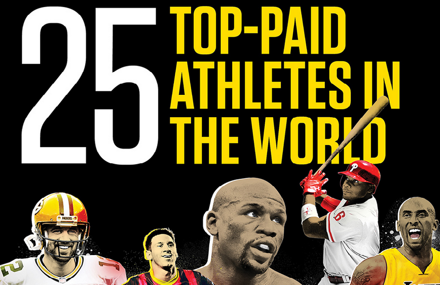 List of 25 Top-Paid Athletes in The World