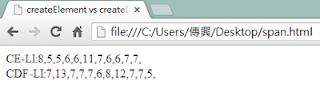 Chrome 27 測試結果