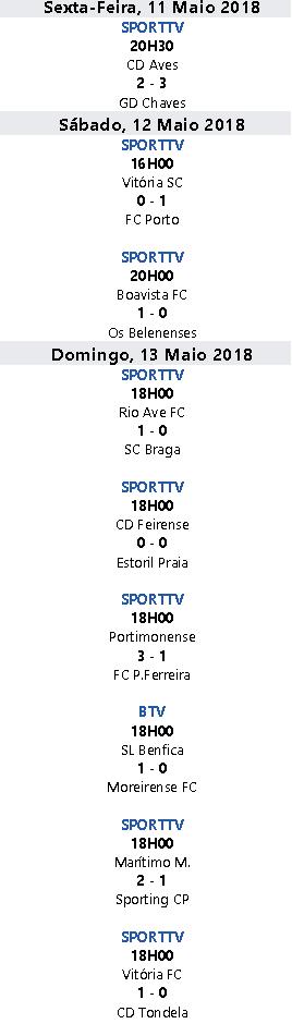 Liga Nós 2017-2018 34ºJornada