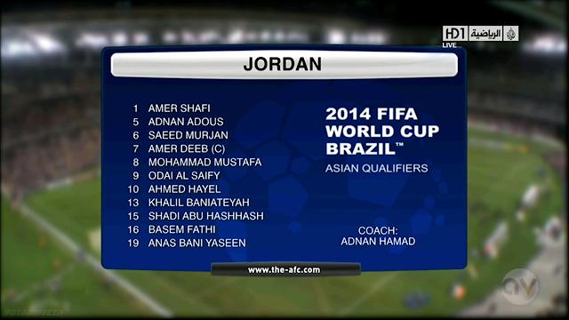 Australia vs Jordan